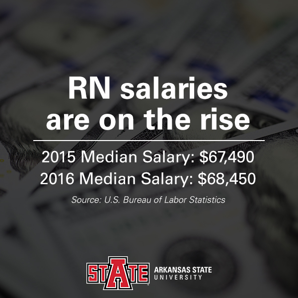 Salary And Job Options For Rn To Bsn Graduates A State Online
